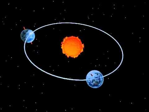"Animated educational video showing the earth's rotation around the sun and the ""wobble effect"" caused by the axis of rotation. Animations were created in Cin..."