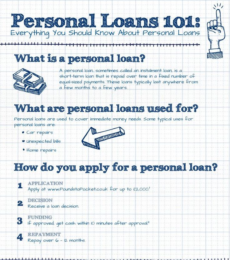 11 best Personal Loan images on Pinterest | Idbi bank, Interest rates and Schedule