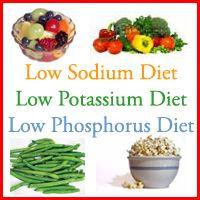 Diet for Kidney Disease Patients