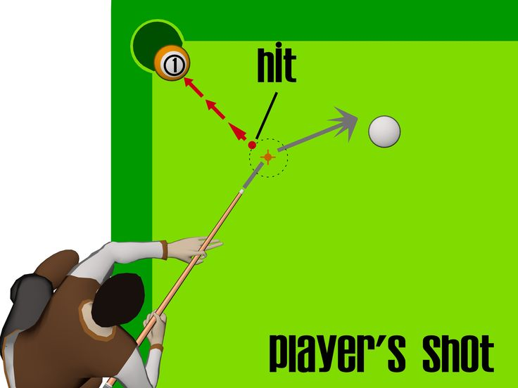learn how to play pool billiards
