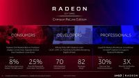AMD выпустила пакет драйверов Radeon Software Crimson ReLive Edition 16.12.1    Специалисты Radeon Technologies Group подготовили масштабное обновление пакета драйверов Radeon Software Crimson ReLive Edition с индексом 16.12.1. Данный набор содержит внутри себя целый ряд улучшений относительно постоянных выпусков RSCE и призван повысить производительность актуальных моделей графических адаптеров, также расширить многофункциональные способности интегрированных утилит.    #wht_by #новости…