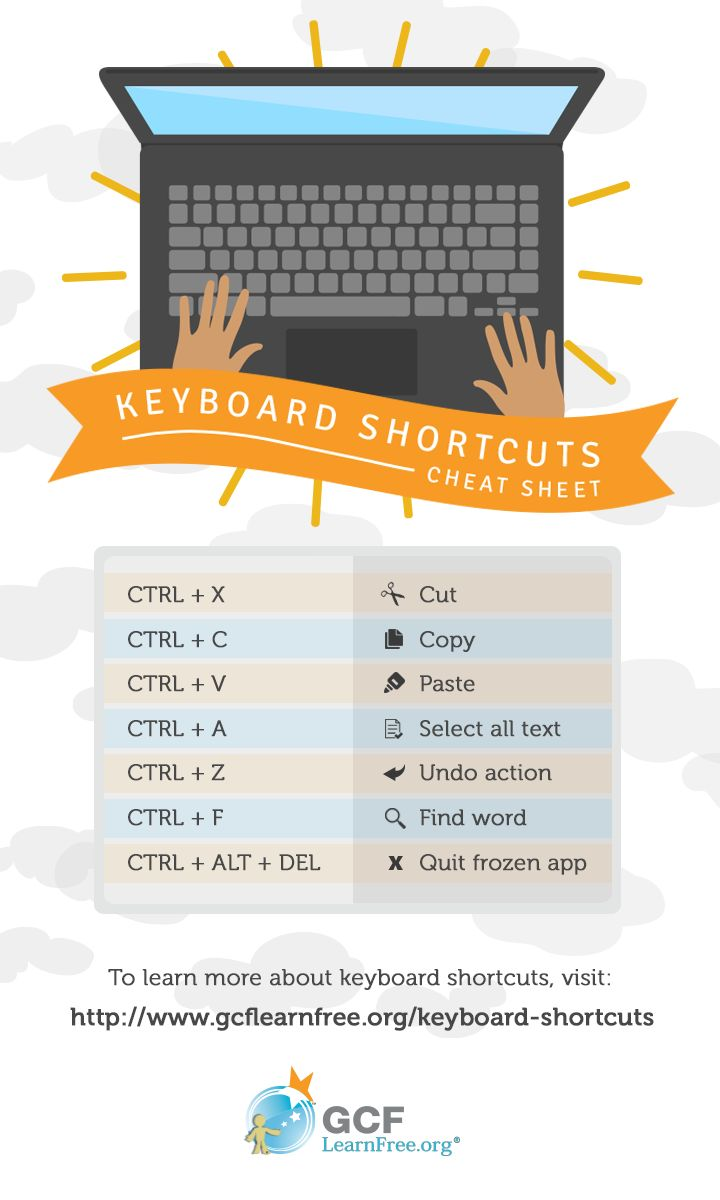 best images about computer and internet basics for seniors learn all about keyboards and common keyboard shortcuts esl computerninja computercomputer skillscomputer