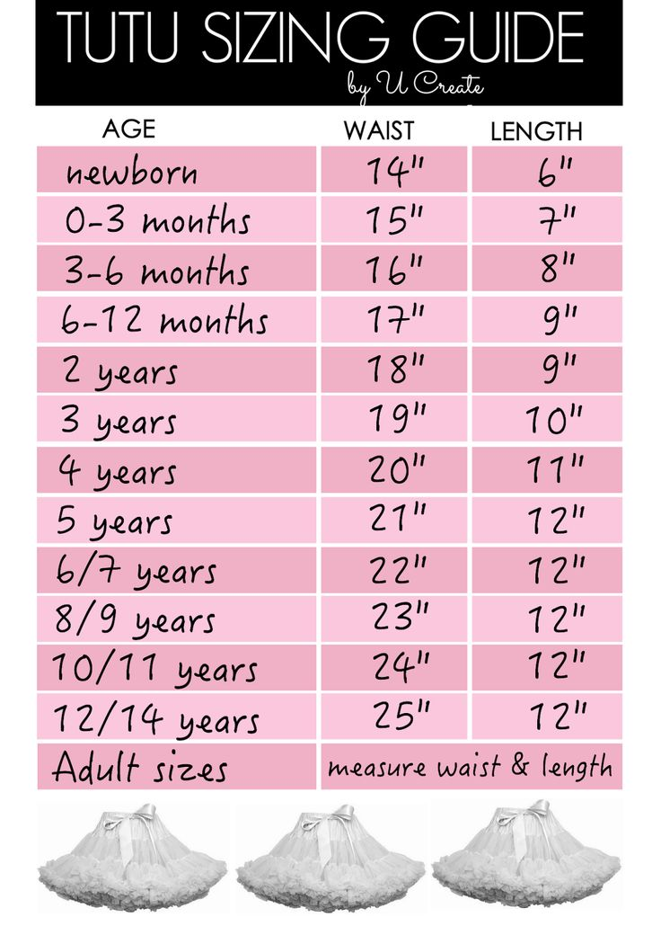 Tutu Sizing Guide Chart - perfect for dress up, costumes, dancing, etc.!