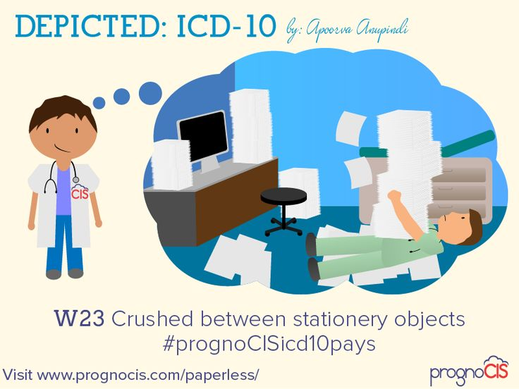 ICD-10 Humor: Crushed between stationery objects