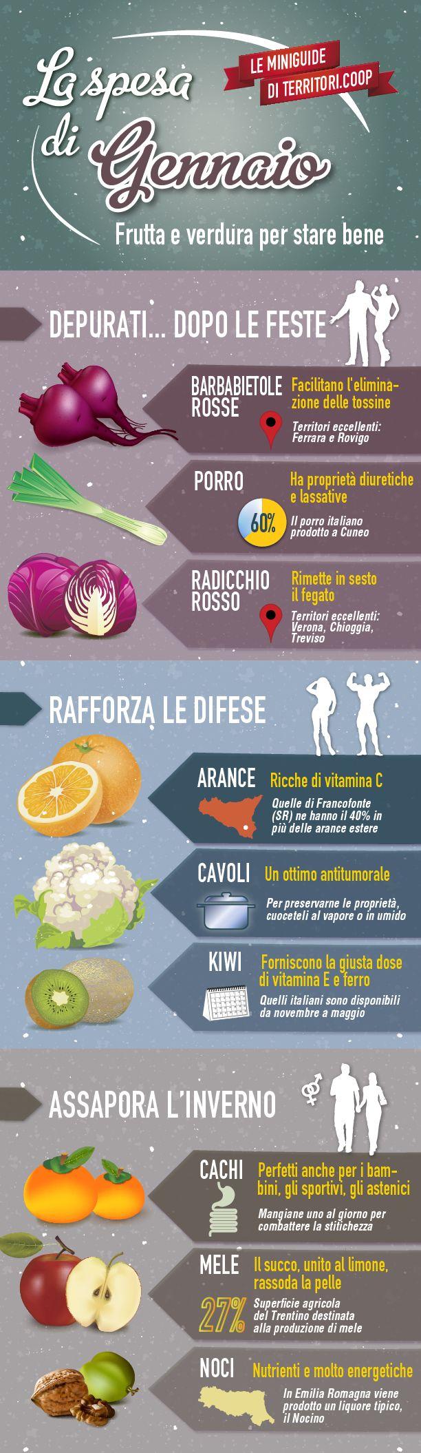 La spesa di gennaio #territoriCoop #frutta #verdura #stagione