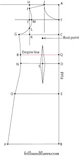 Frills and Flares: Pattern Draft---Empire Waist Dress With Overlapping Front Bodice