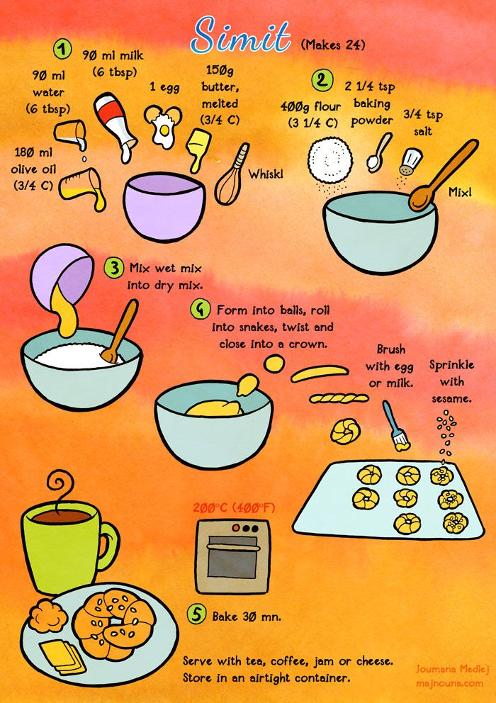 Quick food: Simit by `majnouna on deviantART Please cut amount of olive oil and milk in half, as this recipe is overstated.