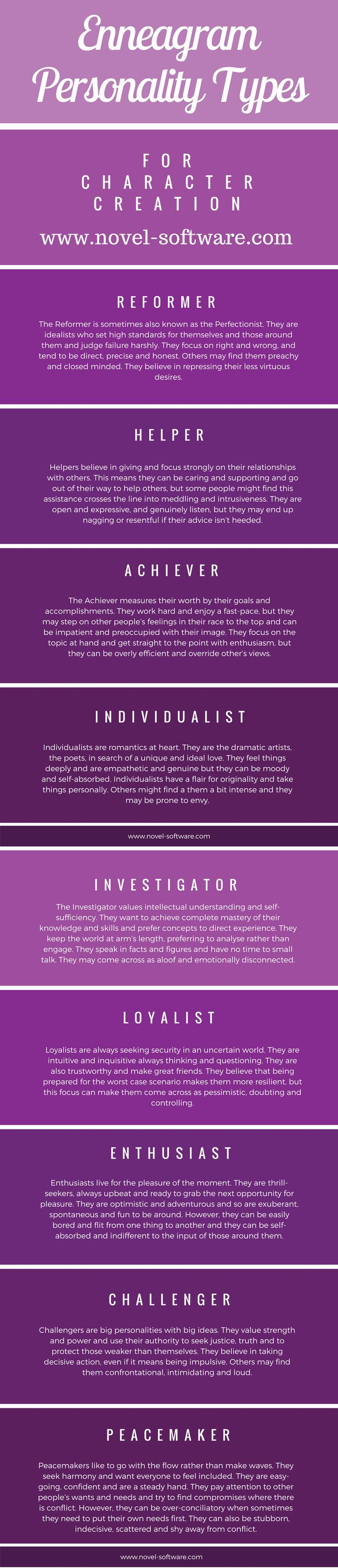 Succinct summaries of Enneagram personality types to