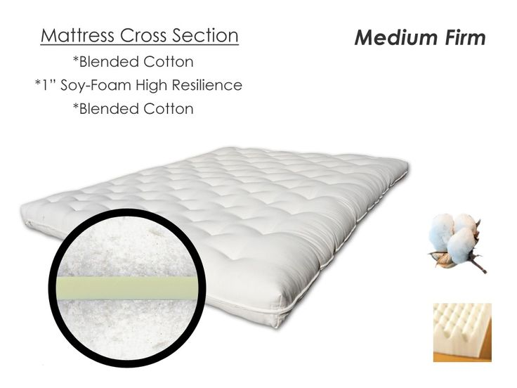 Lotus Discount Futon Mattress Cotton | Cheap Futon Mattress | The Futon Shop