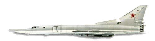 Tupolev TU-22M Backfire