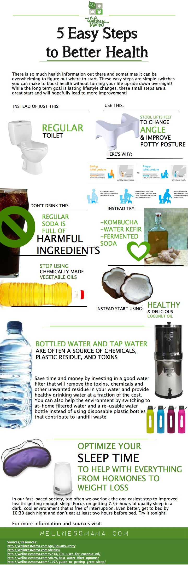 5 Steps to Better Health [Infographic]