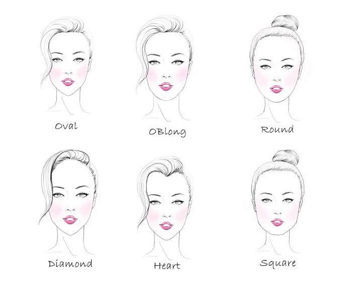 Frisuren damen gesichtsform