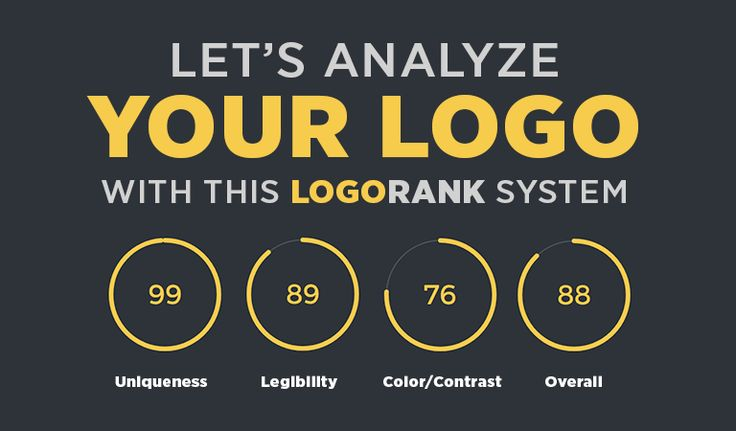 Logo Rank System is an Artificial Intelligence System that analyzes your logos on parameters like Uniqueness, Legibility, Color/Contrast, etc. #design #GraphicDesign #Photoshop #designer #GraphicDesigner #freelance #fonts #typography #UX #WebDesign #LogoDesign #advertising #funny #memes #humour #clients #agency #Logo #creative