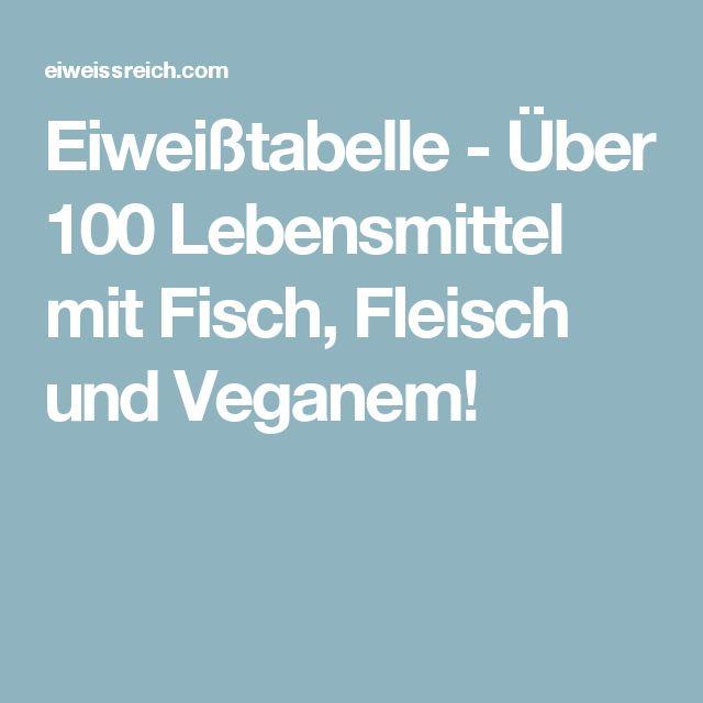 Eiweißtabelle - Über 100 Lebensmittel mit Fisch, Fleisch und Veganem!