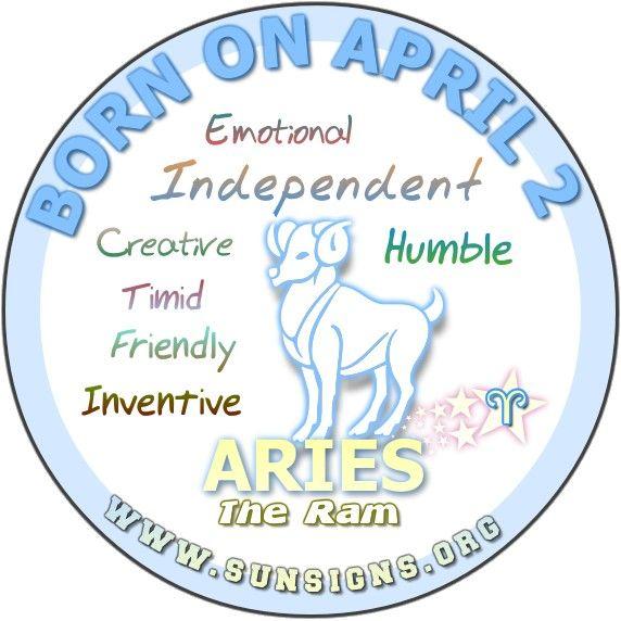 Aries horoscope dates in Perth