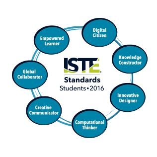 Promote future-ready learning with the ISTE Standards for Students