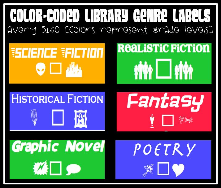 Stuff Students Say and Other Classroom Treasures: Freebie! Library Genre Labels
