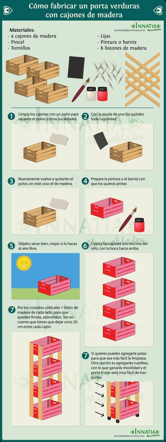 Cómo hacer cajas de madera con unos simples pasos. Se el manitas de casa y fabrica una caja de verduras con esta simple infografía  #infografia #fabricar #cajas #reciclaje #madera