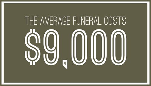 Final expenses are the costs that arise at the time of a person's death. This includes burial costs and medical expenses. Final Expense Insurance is a whole life insurance policy that is designed to pay off these expenses upon death. Are you prepared? http://www.pritchettagency.com/life #insurance #lifeinsurance #finalexpense
