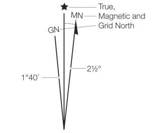How to make a magnetic declination graphic - ArcGIS Blog.