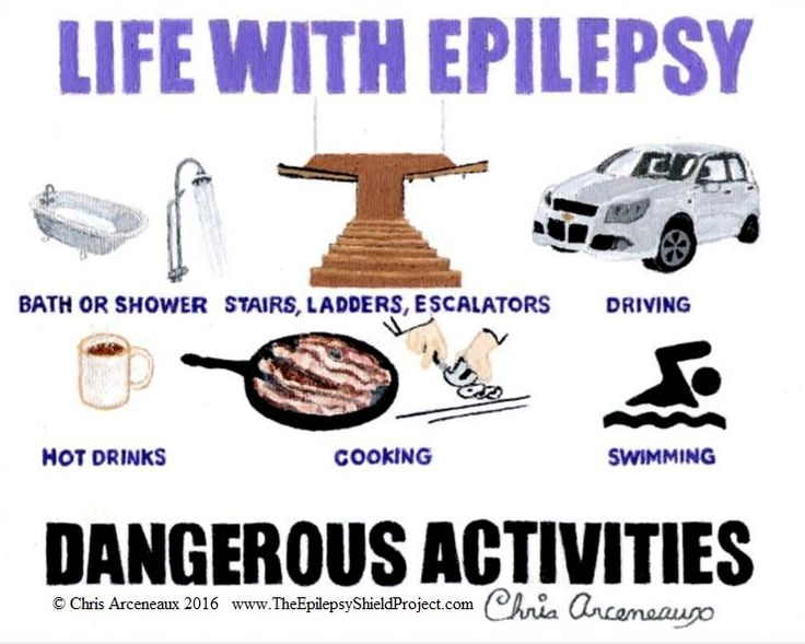 Painting #8 DANGEROUS ACTIVITIES of the Life With Epilepsy series.   For a person with Epilepsy even common everyday activities can be dangerous or even deadly.  #EPILEPSY #AWARENESS