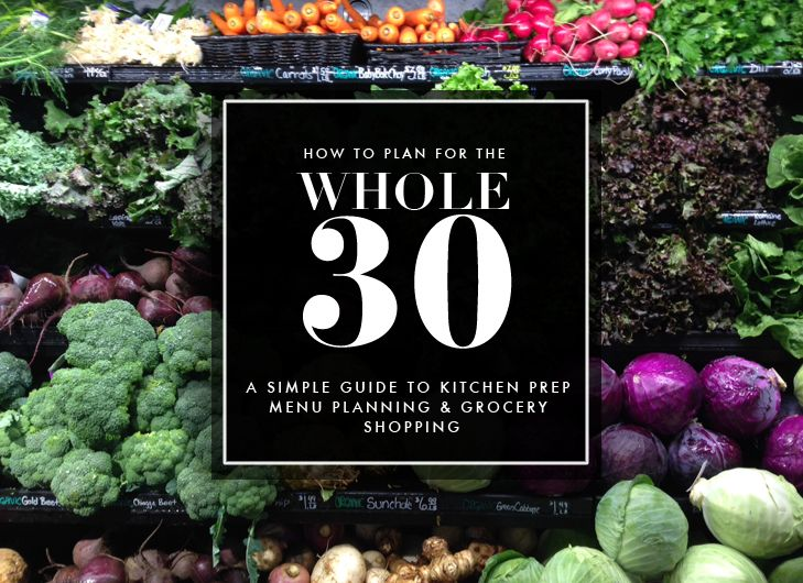 Prepping for the Whole 30, how to shop for the whole 30, Whole 30 meal ideas