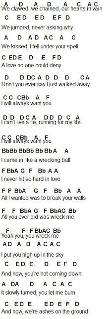 Flute Sheet Music: Wrecking Ball