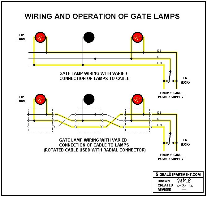 how do rr signals work figure 5 wiring of gate lamps. Black Bedroom Furniture Sets. Home Design Ideas