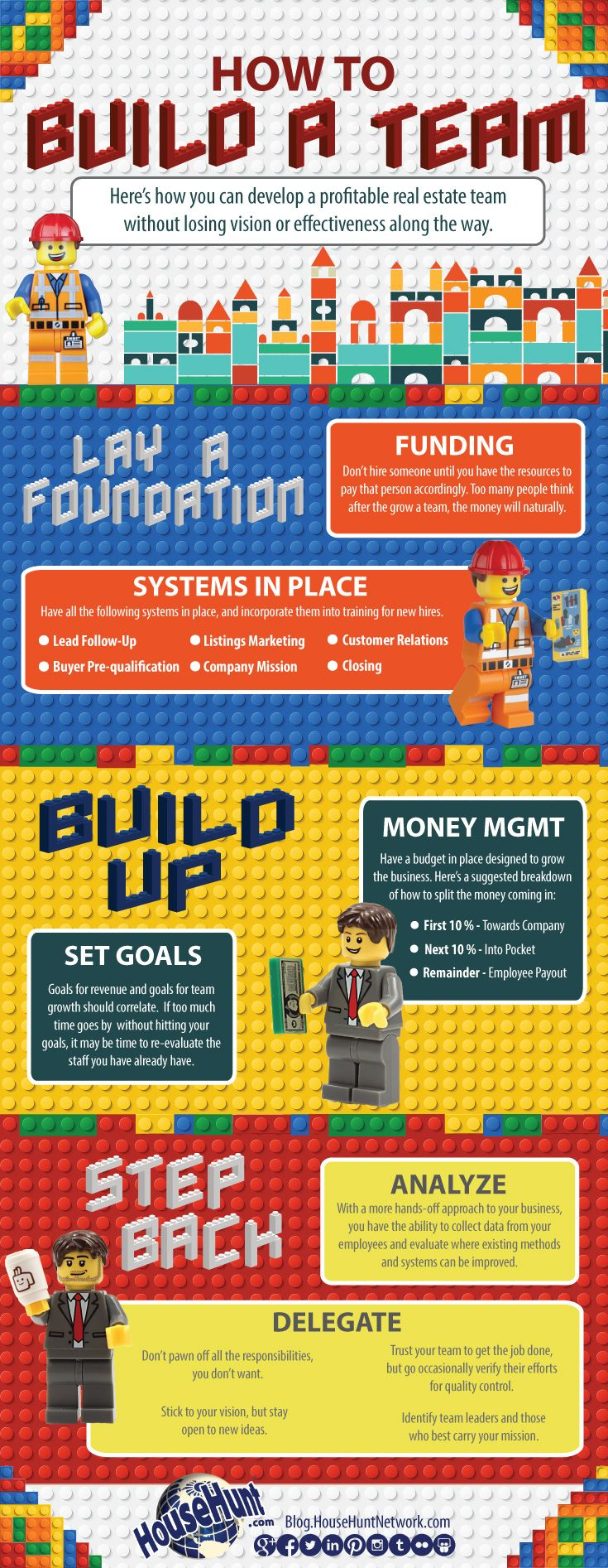 How to Build a Real Estate Team [Infographic]