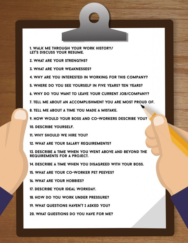 How to Send a Resume With Desired Compensation, Chron com