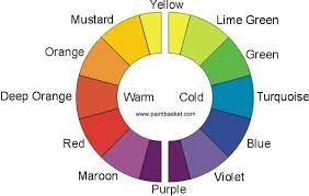 Image result for color wheel paint