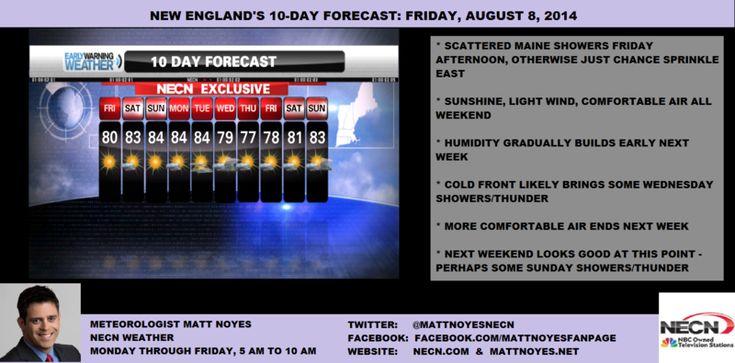 10 day Boston forecast Aug. 8, 2014  FANTASTIC!