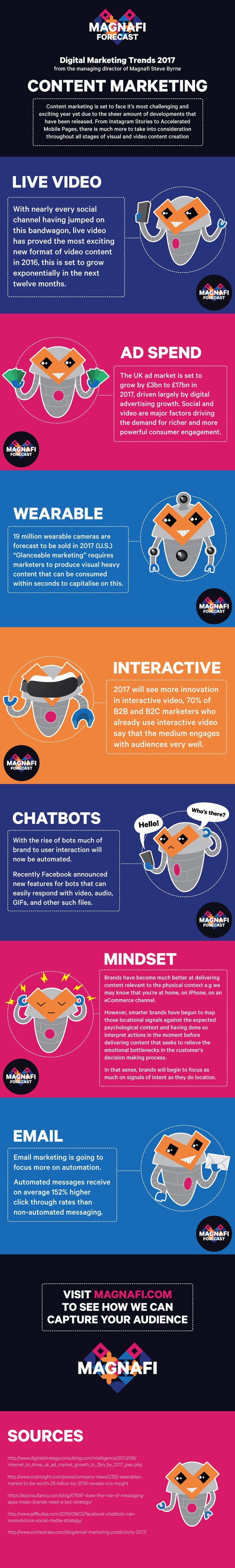 With thanks to our managing director Steve Byrne we have created our own infographic on what we think will be the most important digital marketing trends and changes in the next twelve months. We are including an embed code that you can place on your blog to show that you are ahead of the curve and won't be caught off guard by any of these upcoming trends. #infographics
