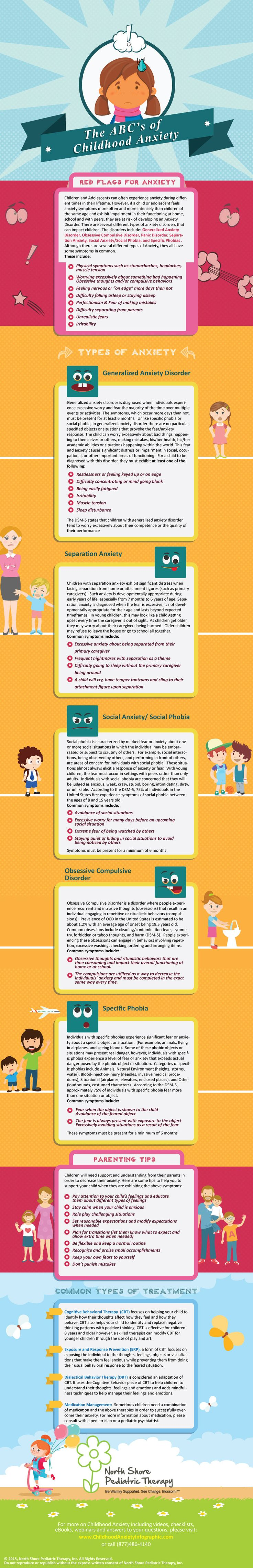 Learn the ABC's of Childhood Anxiety with this helpful infographic.
