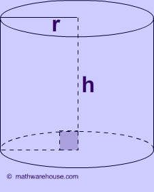 Picture of Right Circular Cylinder