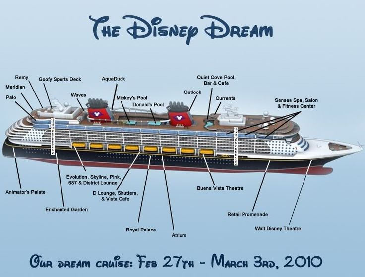 17+ Best Images About Disney Cruise On Pinterest