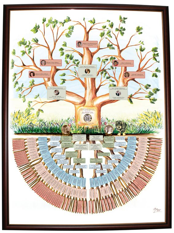 Beautiful!  This woman hand-paints family trees...they are truly amazing!