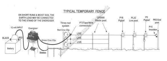12 besten Fence Bilder auf Pinterest | Verandas, Sichtschutz und Balkon
