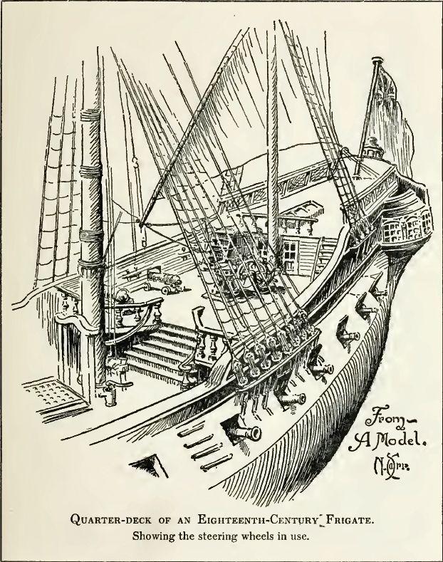 Quarter Deck Frigate - Quarterdeck - Wikipedia, the free encyclopedia