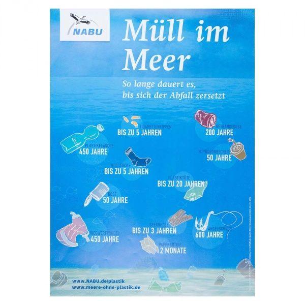 Poster Müll im Meer - So lange dauert es, bis sich der Abfall zersetzt