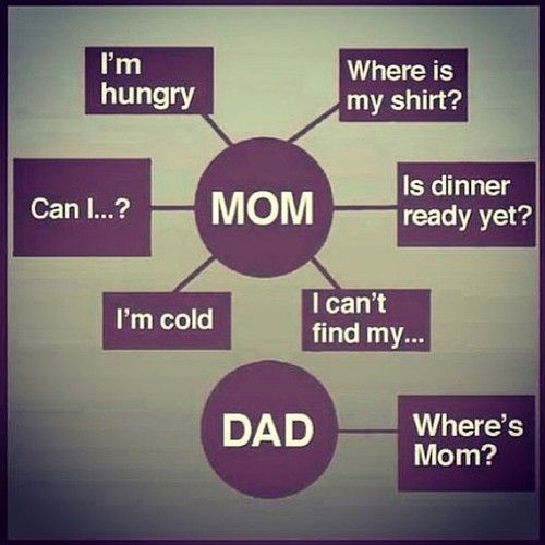 Lol it is so true! the only time i ever call my dad is find out why mom isnt answering.