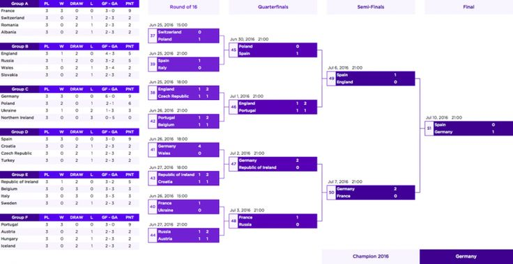 European Cups Football Winners Predictions - image 7