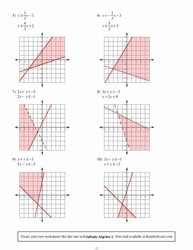Linear Equations And Inequalities Worksheet Lovely Graphing Linear Inequalities Worksheet Graphing Worksheets Graphing Inequalities Linear Inequalities