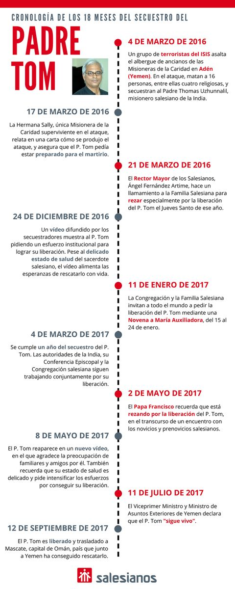 Misiones Salesianas (@MSalesianas) | Twitter