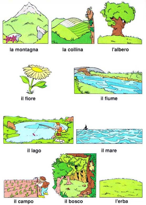 Learning Italian - La Natura (Nature)