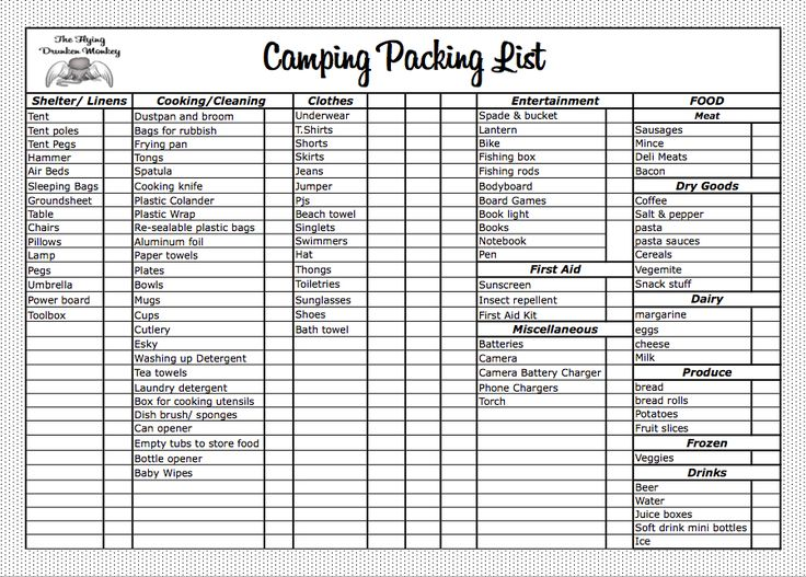 17 Best ideas about Camping Packing Lists – Camping Checklist Template