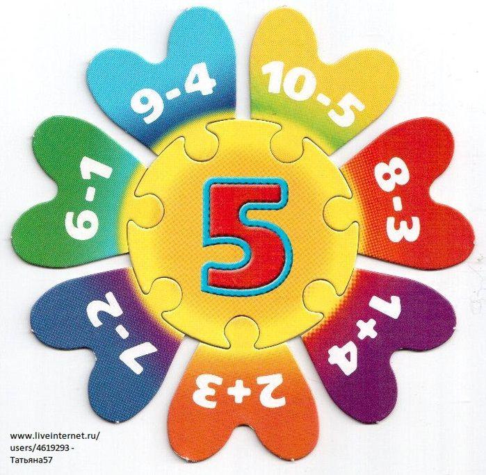 Puzzel met plus- en minsommen omtrent het getal 5.