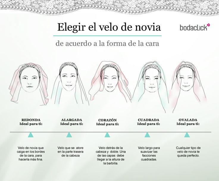 Elegir el velo de novia de acuerdo a la forma de la cara #bodas #novia #velos tipos de velos #consejos