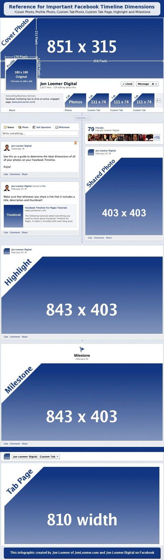 Facebook Timeline Survival Guide http://socialmediarevolver.com/facebook-timeline-survival-guide/