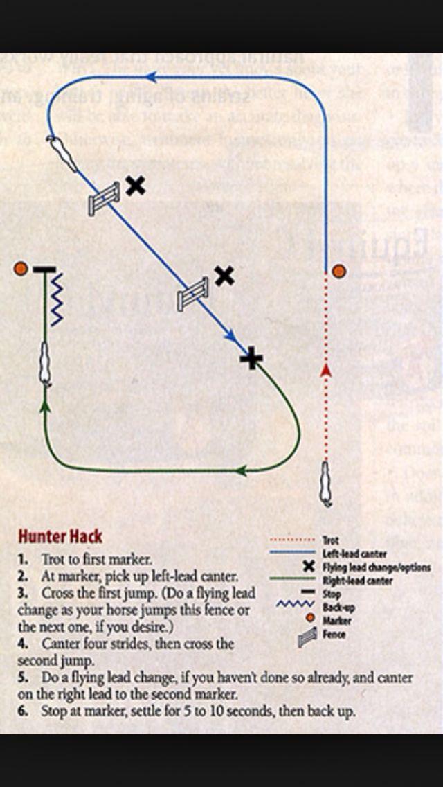 Hunter hack